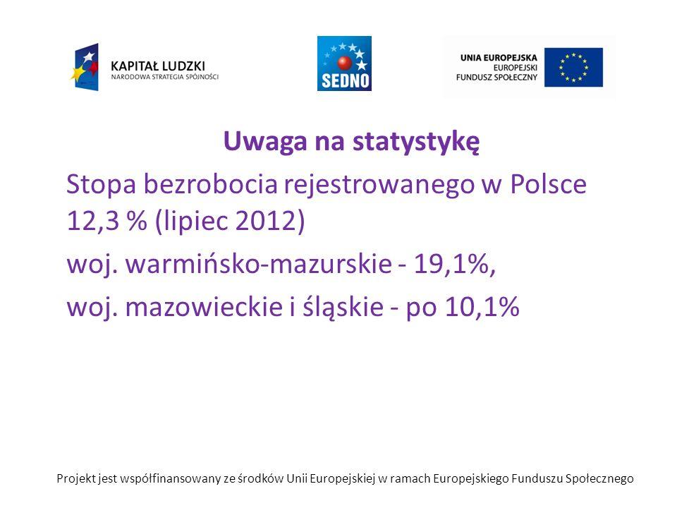 Uwaga na statystykę Stopa bezrobocia rejestrowanego w Polsce 12,3 % (lipiec 2012) woj. warmińsko-mazurskie - 19,1%, woj. mazowieckie i śląskie - po 10