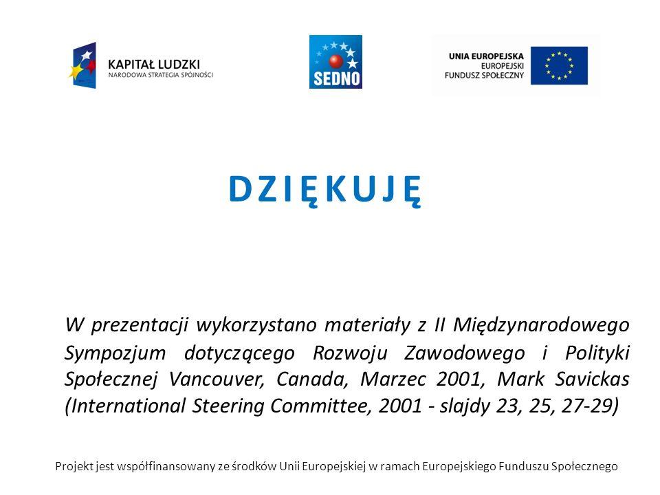 DZIĘKUJĘ W prezentacji wykorzystano materiały z II Międzynarodowego Sympozjum dotyczącego Rozwoju Zawodowego i Polityki Społecznej Vancouver, Canada, Marzec 2001, Mark Savickas (International Steering Committee, 2001 - slajdy 23, 25, 27-29) Projekt jest współfinansowany ze środków Unii Europejskiej w ramach Europejskiego Funduszu Społecznego