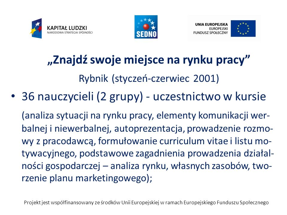 Znajdź swoje miejsce na rynku pracy Rybnik (styczeń-czerwiec 2001) 36 nauczycieli (2 grupy) - uczestnictwo w kursie (analiza sytuacji na rynku pracy,