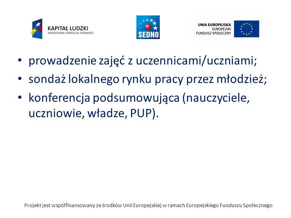 prowadzenie zajęć z uczennicami/uczniami; sondaż lokalnego rynku pracy przez młodzież; konferencja podsumowująca (nauczyciele, uczniowie, władze, PUP)