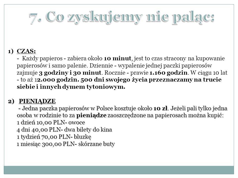 4 miesiące 1.200,00 PLN- rower górski 6 miesięcy 1.800,00 PLN- telewizor 1 rok 3.600,00 PLN- 2-tygodniowe wczasy w Hiszpanii 10 lat 36.000,00 PLN- samochód 40 lat 144.000,00 PLN- mieszkanie w Kartuzach 3) Zyskujemy także: - ładny kolor skóry (paląc jest żółta) - mniejsze ryzyko chorób serca - mniejsze ryzyko raka płuc i podniebienia - pachniemy perfumami, a nie dymem - skóra starzeje się wolniej - mamy większą pojemność płuc (bo paląc się zmniejsza) - spokój (paląc papierosy, gdy czujemy głód nikotynowy czujemy się rozdrażnieni) - rzadziej bolą nas płuca i serce - zwiększa się przepływ krwi - nie boli nas gardło