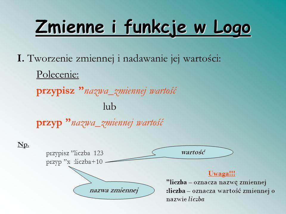 Zmienne i funkcje w Logo I.