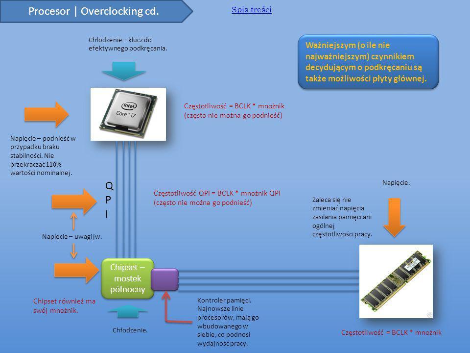 Procesor | Overclocking cd.Spis treści Napięcie – podnieść w przypadku braku stabilności.