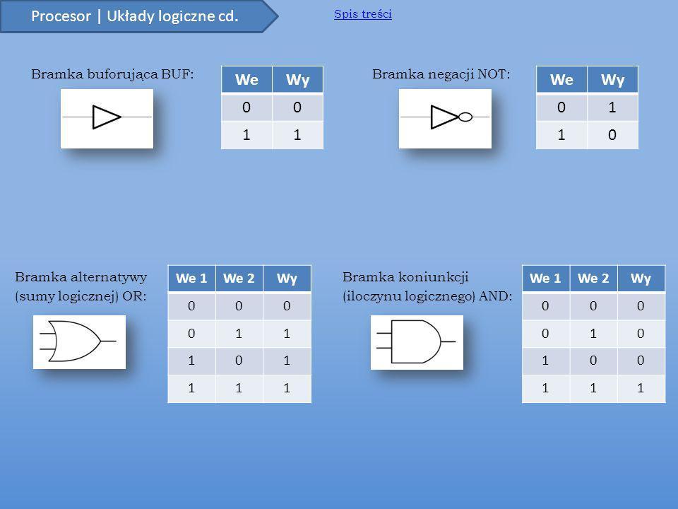 Bramka buforująca BUF: Procesor | Układy logiczne cd.