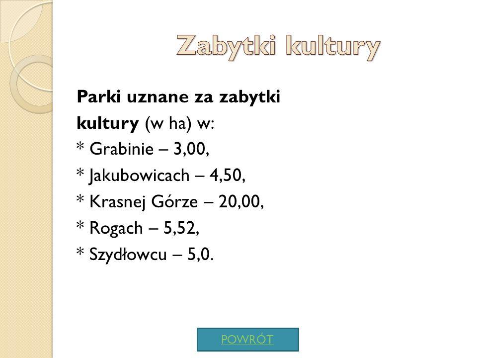 Głaz narzutowyJaczowice ob.851 cm, dł. 315 cm, szer.
