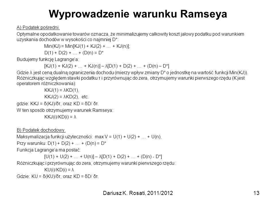 Wyprowadzenie warunku Ramseya A) Podatek pośredni.