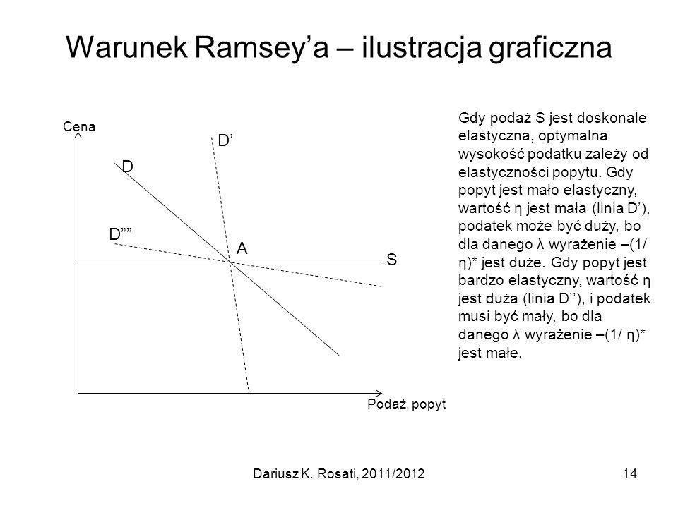 Warunek Ramseya – ilustracja graficzna Dariusz K.
