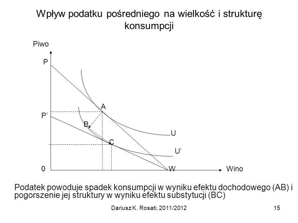 Wpływ podatku pośredniego na wielkość i strukturę konsumpcji Piwo P A P B U C U 0 W Wino Podatek powoduje spadek konsumpcji w wyniku efektu dochodowego (AB) i pogorszenie jej struktury w wyniku efektu substytucji (BC) 15Dariusz K.