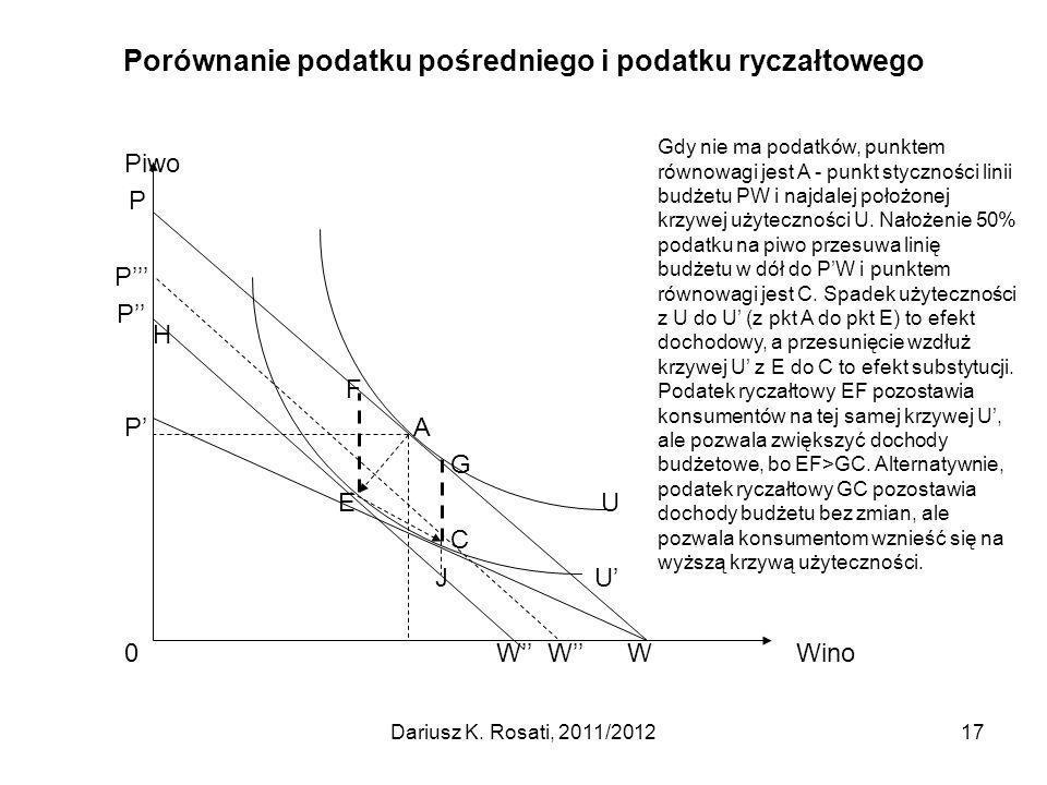 Porównanie podatku pośredniego i podatku ryczałtowego Piwo P F P A G E U C J U 0 W W W Wino H 17Dariusz K.