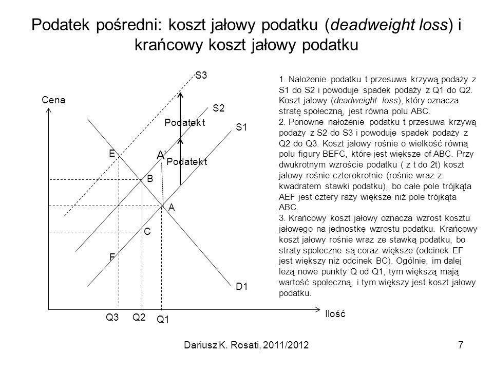 Podatek pośredni: koszt jałowy podatku (deadweight loss) i krańcowy koszt jałowy podatku Dariusz K.