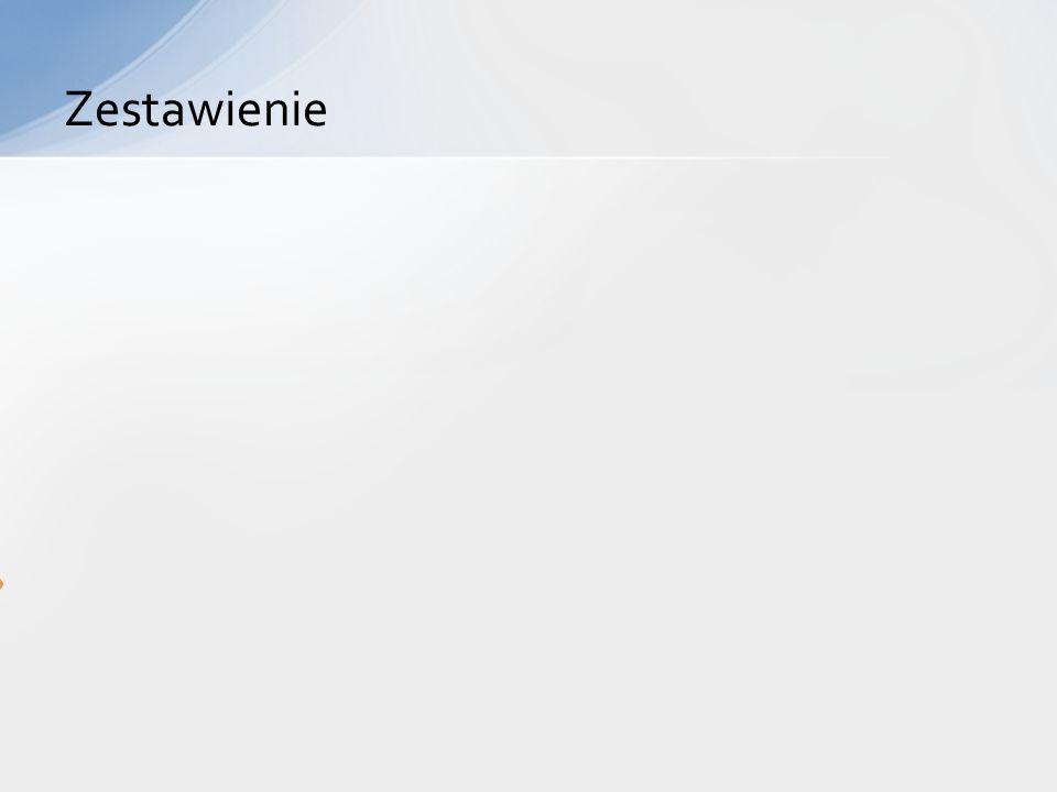 Zestawienie Wstaw na ten slajd obrazek o nazwie excel-2010.png znajdujący się w folderze W:\PiotrM\TPK\Foto