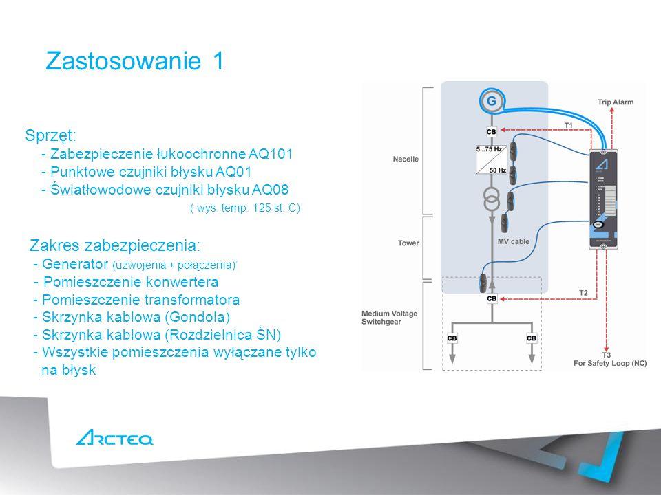 Zastosowanie 1 Sprzęt: - Zabezpieczenie łukoochronne AQ101 - Punktowe czujniki błysku AQ01 - Światłowodowe czujniki błysku AQ08 ( wys.