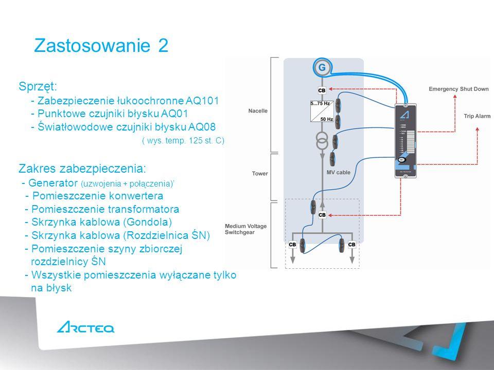 Zastosowanie 2 Sprzęt: - Zabezpieczenie łukoochronne AQ101 - Punktowe czujniki błysku AQ01 - Światłowodowe czujniki błysku AQ08 ( wys.