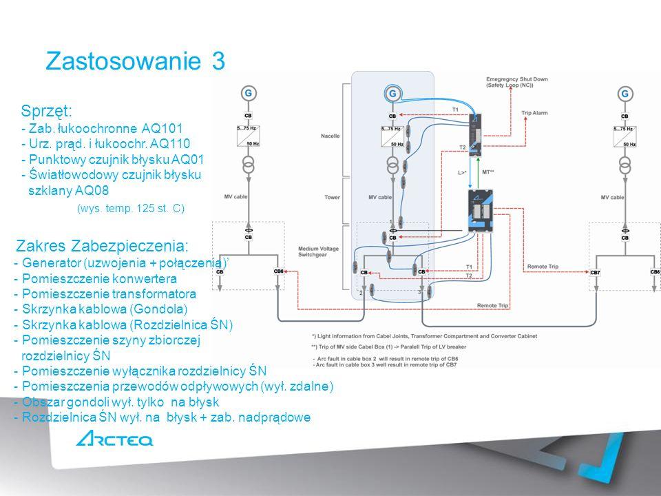 Zastosowanie 3 Sprzęt: - Zab.łukoochronne AQ101 - Urz.