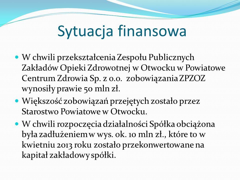 Nieruchomości Spółka prowadzi działalność w czterech lokalizacjach, na bazie majątku dzierżawionego od Powiatu: szpital i przychodnia specjalistyczna na ul.