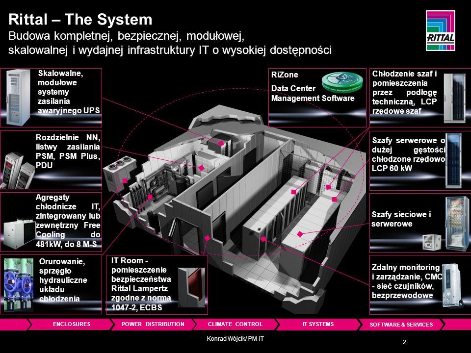 Skalowalne, modułowe systemy zasilania awaryjnego UPS Rozdzielnie NN, listwy zasilania PSM, PSM Plus, PDU Agregaty chłodnicze IT, zintegrowany lub zew