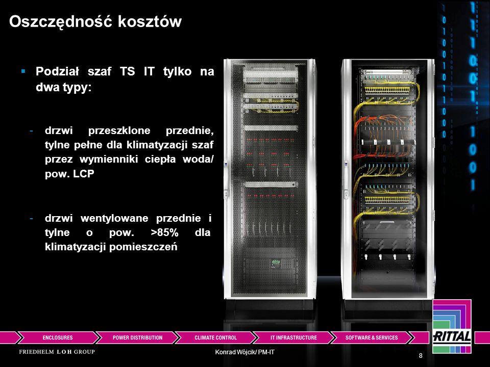 Konrad Wójcik/ PM-IT Podział szaf TS IT tylko na dwa typy: Oszczędność kosztów -drzwi przeszklone przednie, tylne pełne dla klimatyzacji szaf przez wy
