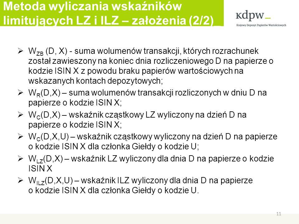 Metoda wyliczania wskaźników limitujących LZ i ILZ – założenia (2/2)_ W ZB (D, X) - suma wolumenów transakcji, których rozrachunek został zawieszony na koniec dnia rozliczeniowego D na papierze o kodzie ISIN X z powodu braku papierów wartościowych na wskazanych kontach depozytowych; W R (D,X) – suma wolumenów transakcji rozliczonych w dniu D na papierze o kodzie ISIN X; W C (D,X) – wskaźnik cząstkowy LZ wyliczony na dzień D na papierze o kodzie ISIN X; W C (D,X,U) – wskaźnik cząstkowy wyliczony na dzień D na papierze o kodzie ISIN X dla członka Giełdy o kodzie U; W LZ (D,X) – wskaźnik LZ wyliczony dla dnia D na papierze o kodzie ISIN X W ILZ (D,X,U) – wskaźnik ILZ wyliczony dla dnia D na papierze o kodzie ISIN X dla członka Giełdy o kodzie U.