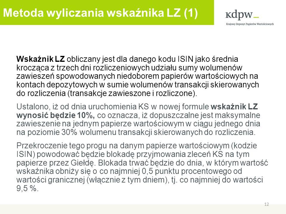 Metoda wyliczania wskaźnika LZ (1) Wskaźnik LZ obliczany jest dla danego kodu ISIN jako średnia krocząca z trzech dni rozliczeniowych udziału sumy wolumenów zawieszeń spowodowanych niedoborem papierów wartościowych na kontach depozytowych w sumie wolumenów transakcji skierowanych do rozliczenia (transakcje zawieszone i rozliczone).