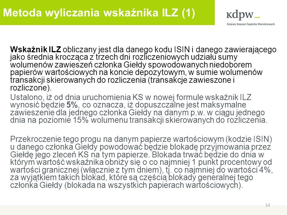 Metoda wyliczania wskaźnika ILZ (1) Wskaźnik ILZ obliczany jest dla danego kodu ISIN i danego zawierającego jako średnia krocząca z trzech dni rozliczeniowych udziału sumy wolumenów zawieszeń członka Giełdy spowodowanych niedoborem papierów wartościowych na koncie depozytowym, w sumie wolumenów transakcji skierowanych do rozliczenia (transakcje zawieszone i rozliczone).