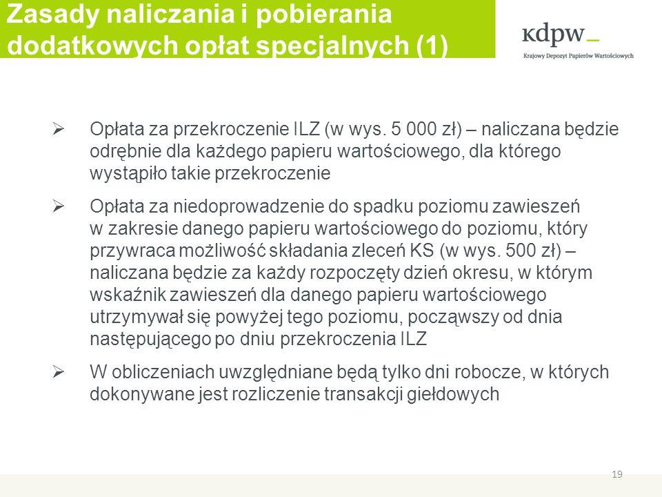 Zasady naliczania i pobierania dodatkowych opłat specjalnych (1) Opłata za przekroczenie ILZ (w wys.