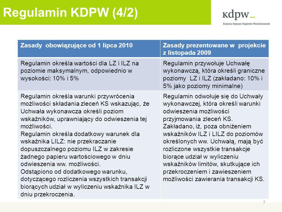 Regulamin KDPW (4/2) 7 Zasady obowiązujące od 1 lipca 2010Zasady prezentowane w projekcie z listopada 2009 Regulamin określa wartości dla LZ i ILZ na poziomie maksymalnym, odpowiednio w wysokości: 10% i 5% Regulamin przywołuje Uchwałę wykonawczą, która określi graniczne poziomy LZ i ILZ (zakładano: 10% i 5% jako poziomy minimalne) Regulamin określa warunki przywrócenia możliwości składania zleceń KS wskazując, że Uchwała wykonawcza określi poziom wskaźników, uprawniający do odwieszenia tej możliwości.