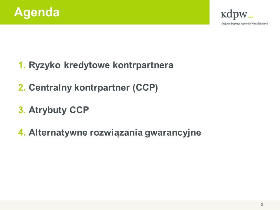 3 Agenda 1.Ryzyko kredytowe kontrpartnera 2.Centralny kontrpartner (CCP) 3.Atrybuty CCP 4.Alternatywne rozwiązania gwarancyjne