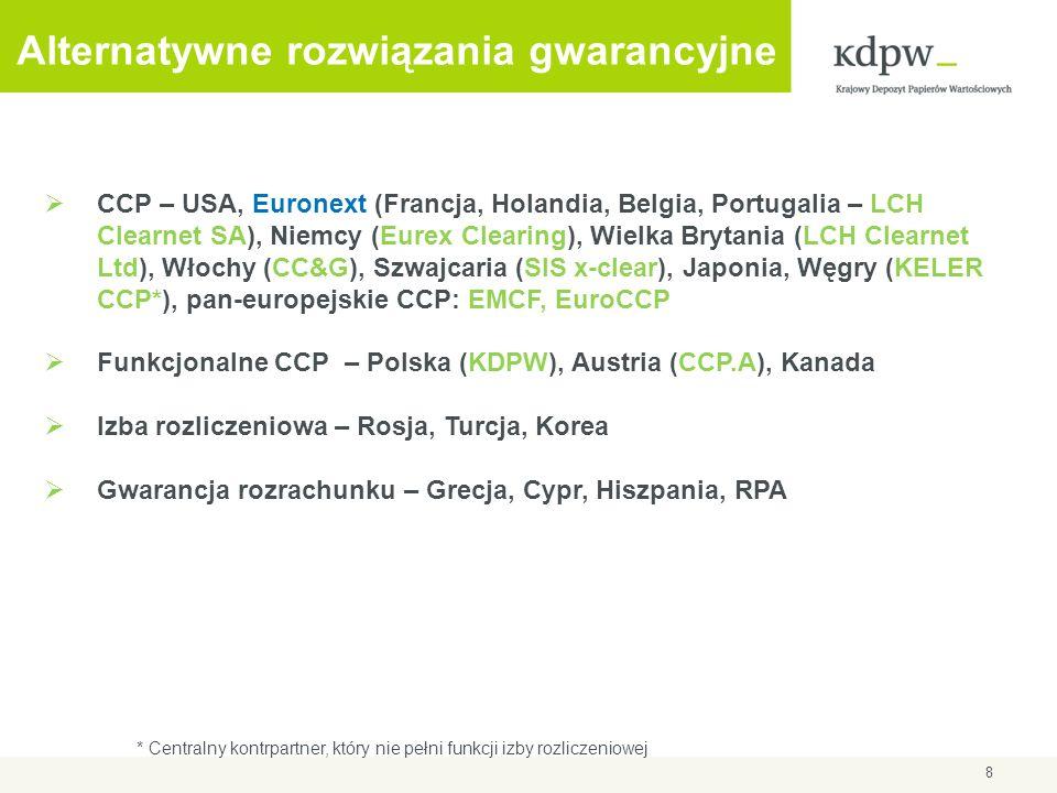 8 CCP – USA, Euronext (Francja, Holandia, Belgia, Portugalia – LCH Clearnet SA), Niemcy (Eurex Clearing), Wielka Brytania (LCH Clearnet Ltd), Włochy (
