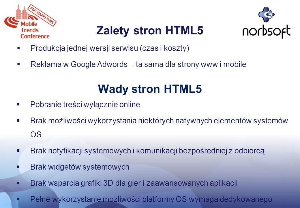Zalety stron HTML5 Produkcja jednej wersji serwisu (czas i koszty) Reklama w Google Adwords – ta sama dla strony www i mobile Wady stron HTML5 Pobrani