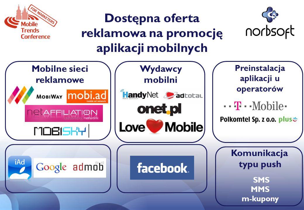 Dostępna oferta reklamowa na promocję aplikacji mobilnych Mobilne sieci reklamowe Wydawcy mobilni Preinstalacja aplikacji u operatorów Komunikacja typ