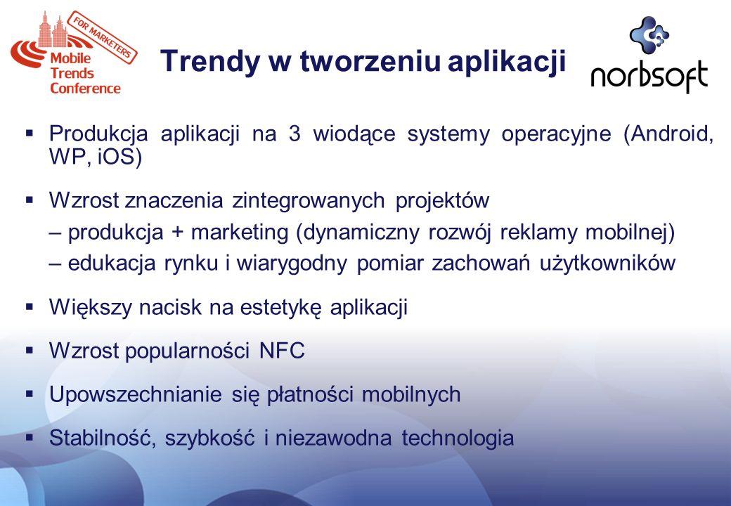 Trendy w tworzeniu aplikacji Produkcja aplikacji na 3 wiodące systemy operacyjne (Android, WP, iOS) Wzrost znaczenia zintegrowanych projektów – produk