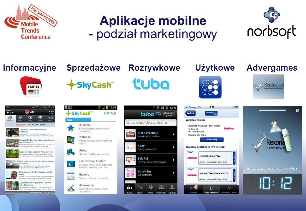 Aplikacje mobilne - podział marketingowy Informacyjne Sprzedażowe Rozrywkowe Użytkowe Advergames