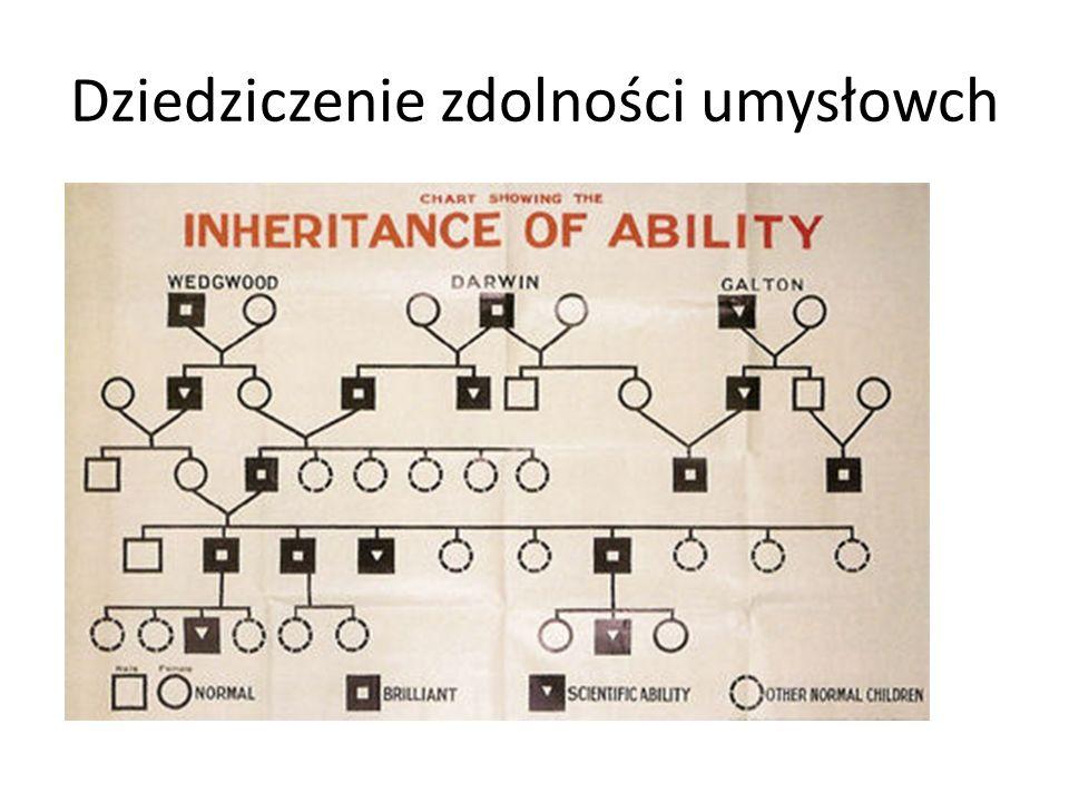 Dziedziczenie zdolności umysłowch