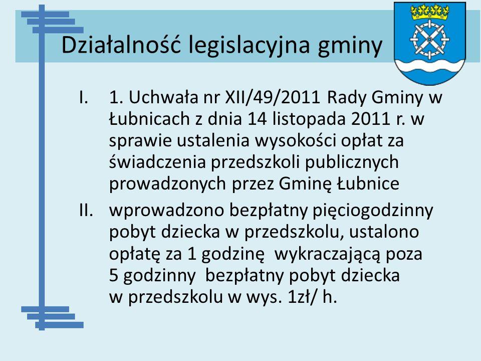 Działalność legislacyjna gminy I.1. Uchwała nr XII/49/2011 Rady Gminy w Łubnicach z dnia 14 listopada 2011 r. w sprawie ustalenia wysokości opłat za ś