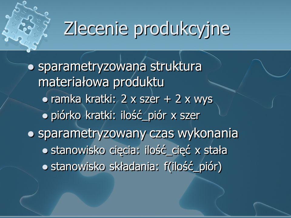 Zlecenie produkcyjne sparametryzowana struktura materiałowa produktu ramka kratki: 2 x szer + 2 x wys piórko kratki: ilość_piór x szer sparametryzowan