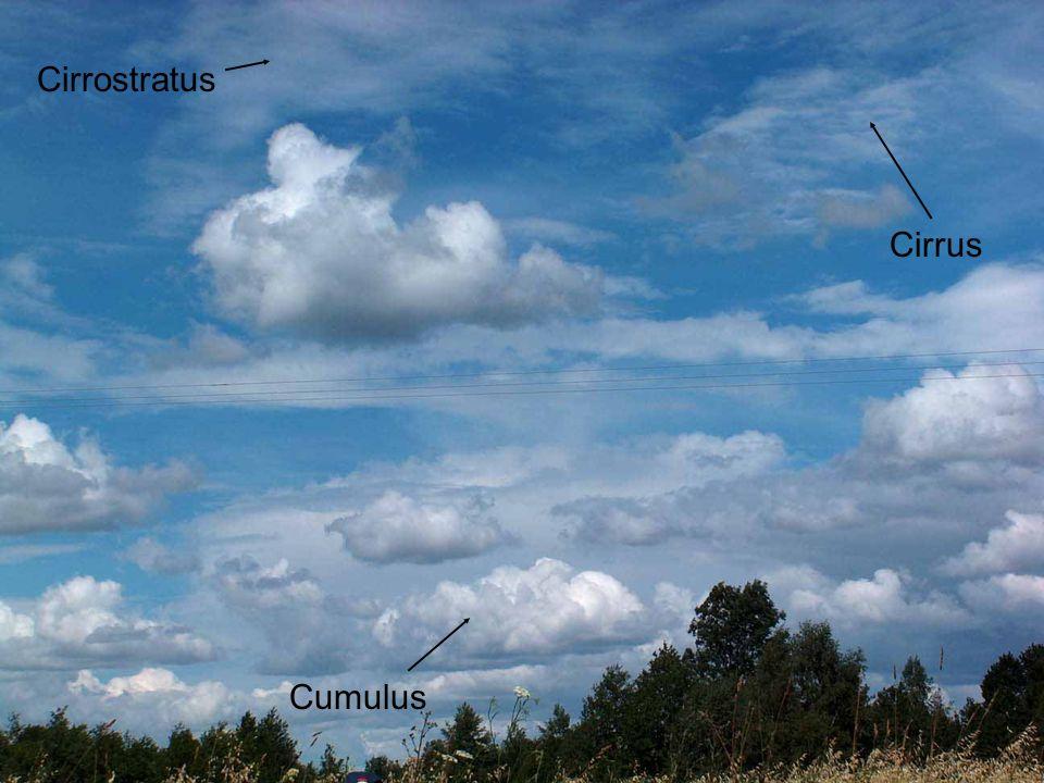 Cirrostratus Cirrus Cumulus
