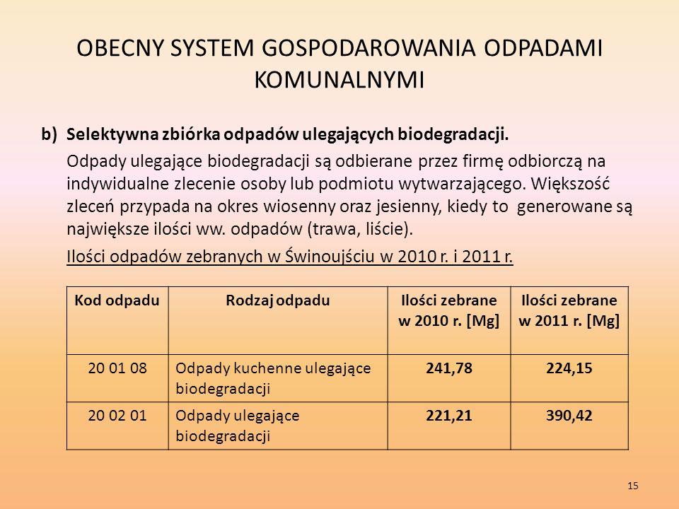 OBECNY SYSTEM GOSPODAROWANIA ODPADAMI KOMUNALNYMI b)Selektywna zbiórka odpadów ulegających biodegradacji.