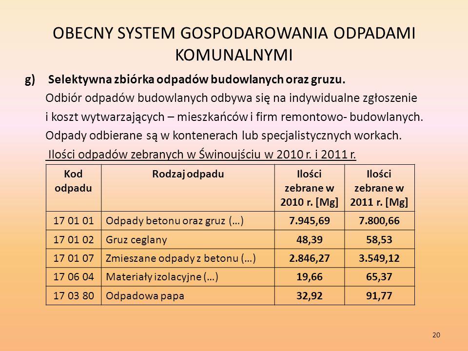 OBECNY SYSTEM GOSPODAROWANIA ODPADAMI KOMUNALNYMI g)Selektywna zbiórka odpadów budowlanych oraz gruzu.