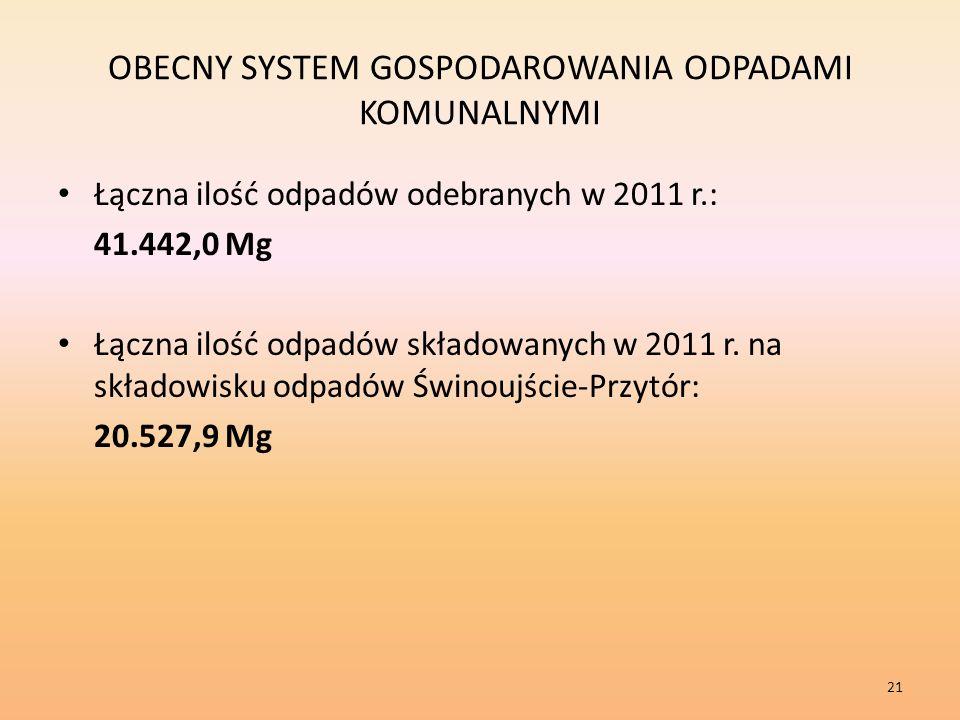OBECNY SYSTEM GOSPODAROWANIA ODPADAMI KOMUNALNYMI Łączna ilość odpadów odebranych w 2011 r.: 41.442,0 Mg Łączna ilość odpadów składowanych w 2011 r.