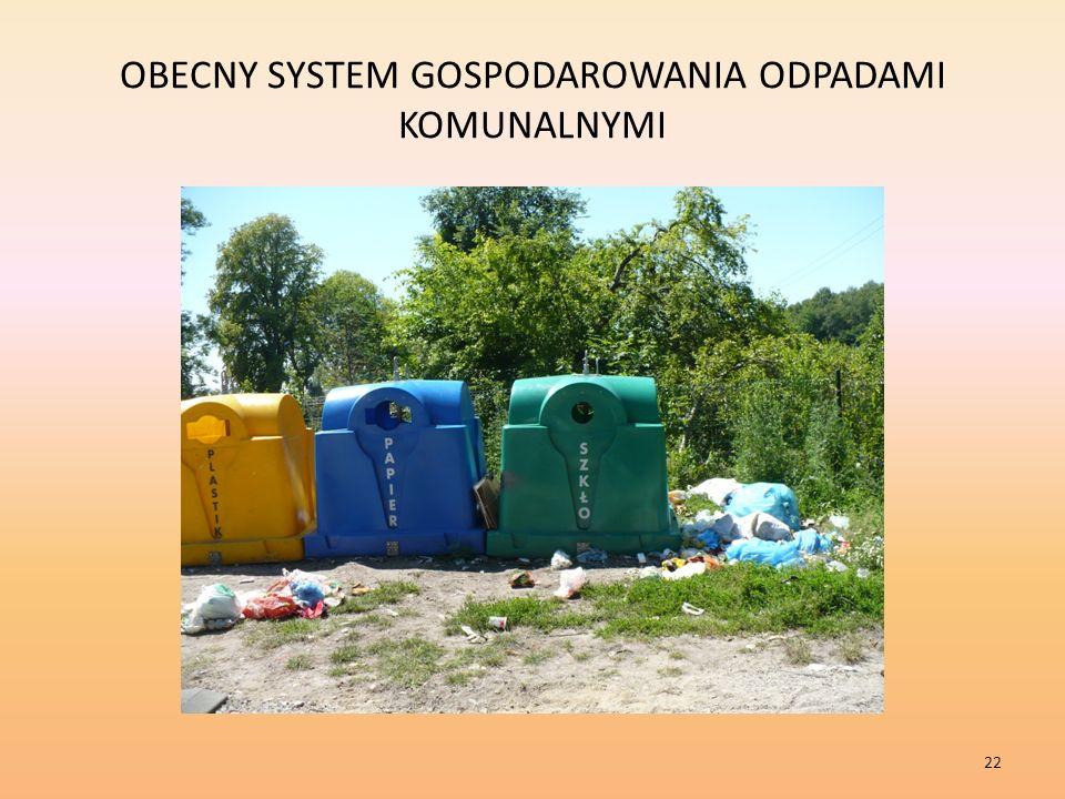 OBECNY SYSTEM GOSPODAROWANIA ODPADAMI KOMUNALNYMI 22