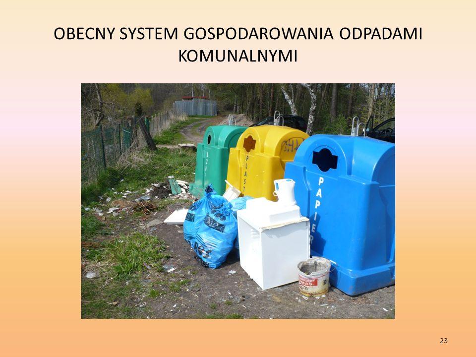 OBECNY SYSTEM GOSPODAROWANIA ODPADAMI KOMUNALNYMI 23