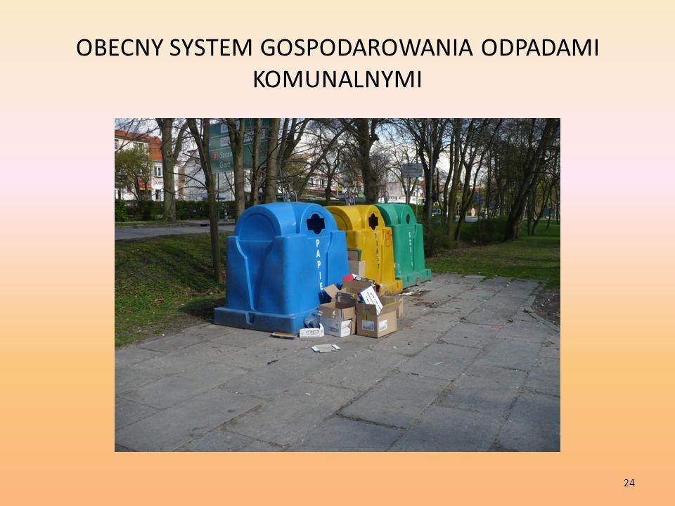 OBECNY SYSTEM GOSPODAROWANIA ODPADAMI KOMUNALNYMI 24