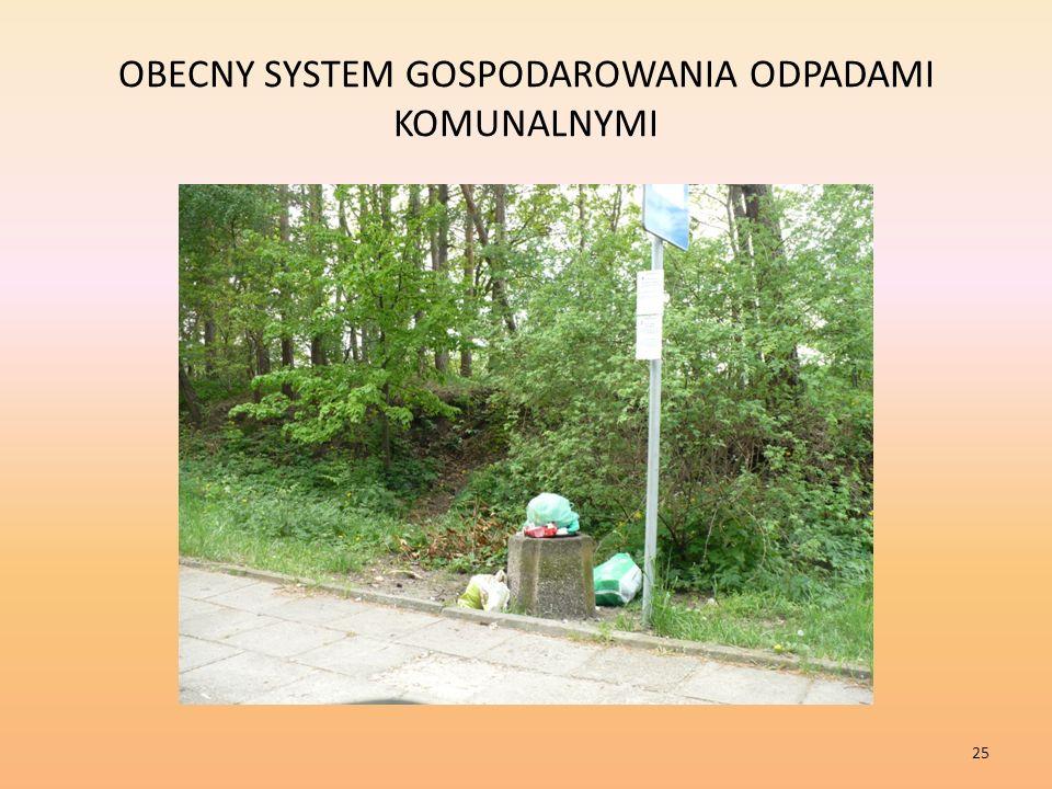OBECNY SYSTEM GOSPODAROWANIA ODPADAMI KOMUNALNYMI 25