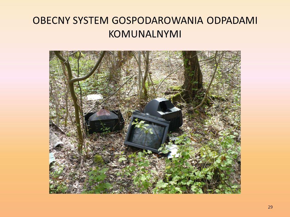 OBECNY SYSTEM GOSPODAROWANIA ODPADAMI KOMUNALNYMI 29