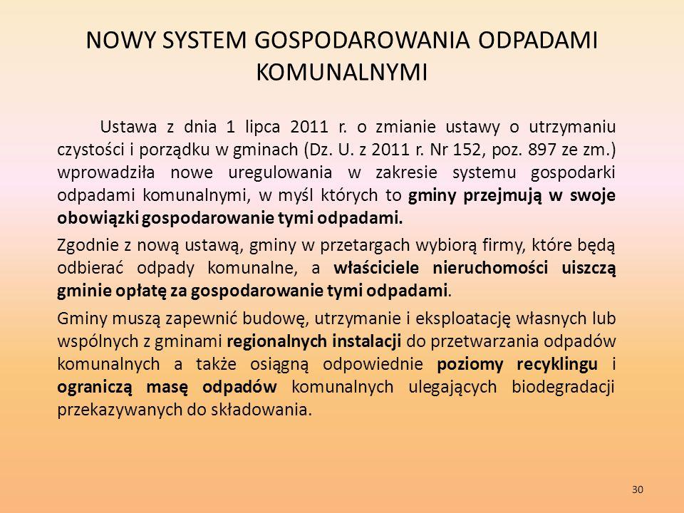NOWY SYSTEM GOSPODAROWANIA ODPADAMI KOMUNALNYMI Ustawa z dnia 1 lipca 2011 r.