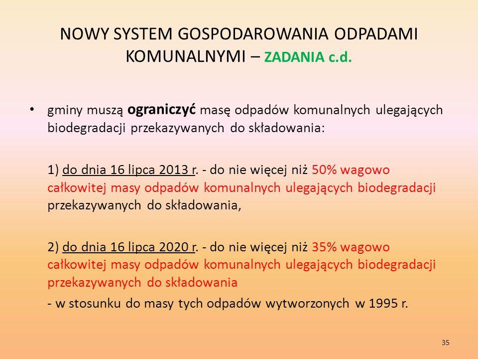NOWY SYSTEM GOSPODAROWANIA ODPADAMI KOMUNALNYMI – ZADANIA c.d.