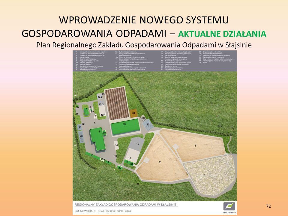 WPROWADZENIE NOWEGO SYSTEMU GOSPODAROWANIA ODPADAMI – AKTUALNE DZIAŁANIA Plan Regionalnego Zakładu Gospodarowania Odpadami w Słajsinie 72