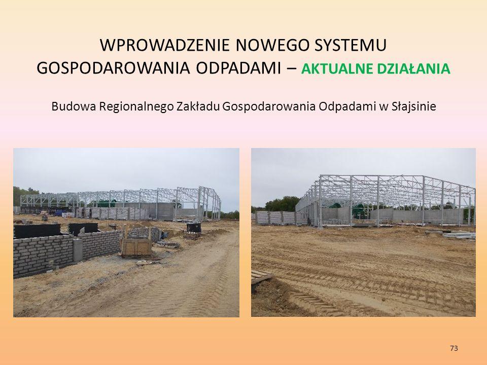 WPROWADZENIE NOWEGO SYSTEMU GOSPODAROWANIA ODPADAMI – AKTUALNE DZIAŁANIA Budowa Regionalnego Zakładu Gospodarowania Odpadami w Słajsinie 73