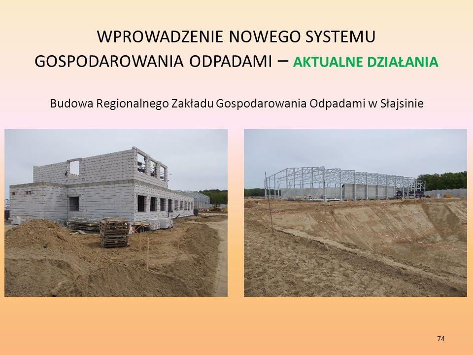 WPROWADZENIE NOWEGO SYSTEMU GOSPODAROWANIA ODPADAMI – AKTUALNE DZIAŁANIA Budowa Regionalnego Zakładu Gospodarowania Odpadami w Słajsinie 74