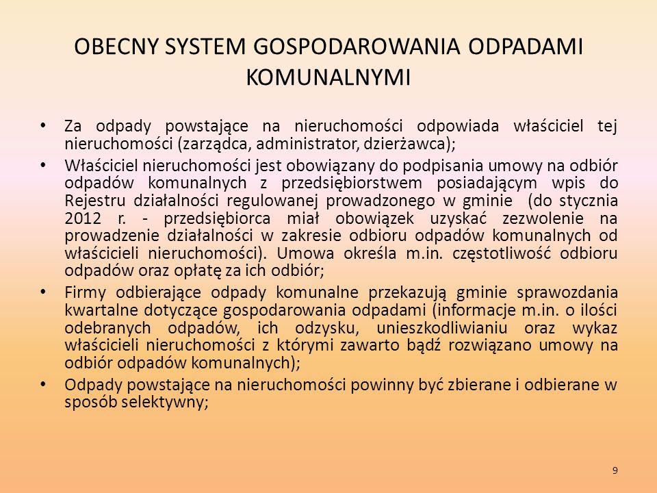 OBECNY SYSTEM GOSPODAROWANIA ODPADAMI KOMUNALNYMI Za odpady powstające na nieruchomości odpowiada właściciel tej nieruchomości (zarządca, administrator, dzierżawca); Właściciel nieruchomości jest obowiązany do podpisania umowy na odbiór odpadów komunalnych z przedsiębiorstwem posiadającym wpis do Rejestru działalności regulowanej prowadzonego w gminie (do stycznia 2012 r.